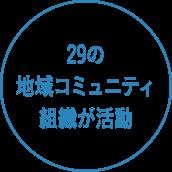 29の地域コミュニティ組織が活動