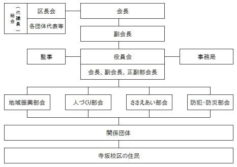 組織図_寺坂_03