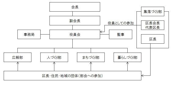 組織図_資母_03